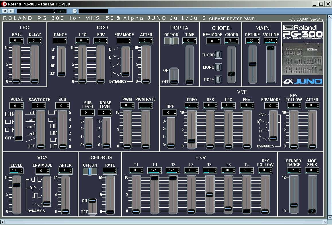 Cubase SX Device Panels - C Y KONG com